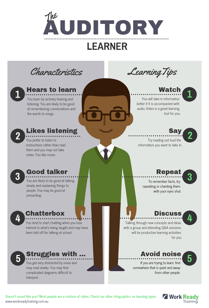 Infographic for an auditory learner